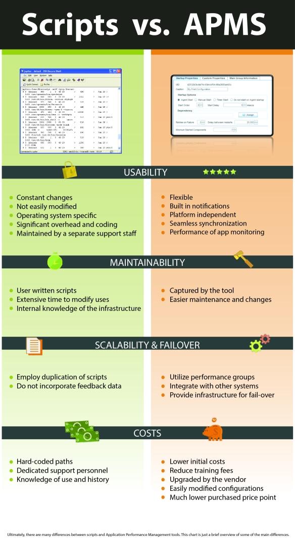 APM Infographic